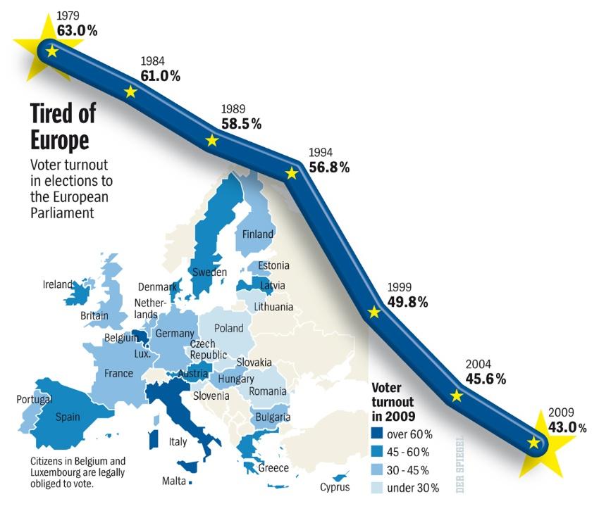 Eurozonens handelsoverskott okar