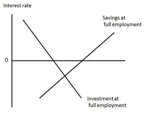 expansiv finanspolitik
