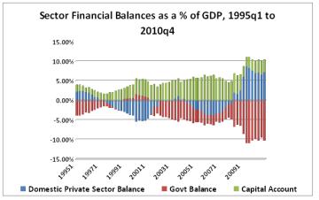 sectorbalance