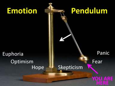 emotion-pendulum-picture