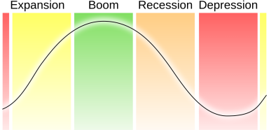 Economic_cycle.svg