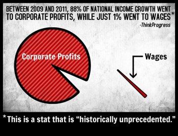 corporate-profitsv-wages