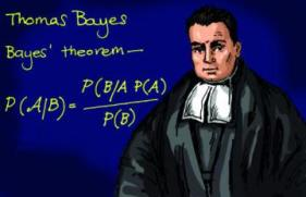 Image result for bayes rule
