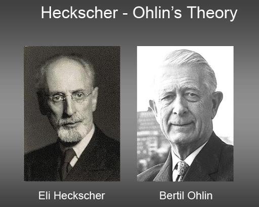 Heckscher-Ohlin-HO-Modern-Theory-of-International-Trade