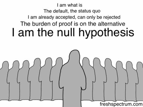 i-am-the-null-hypothesis