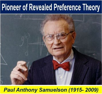 Paul-Samuelson-Pioneer-of-Revealed-Preference-Theory