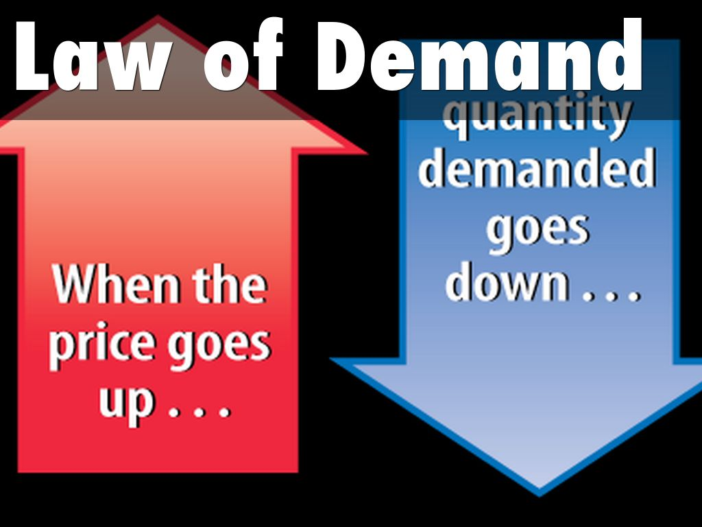 the law of demand  u2014 nothing but a useless tautology