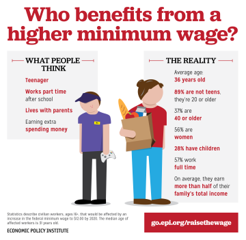 The truth about the minimum wage | Real-World Economics Review Blog