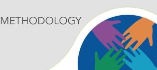 title-methodology-image_tcm7-198540