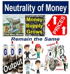 Neutrality-of-money