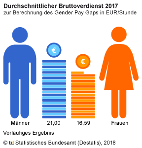 GenderPayGap_2017