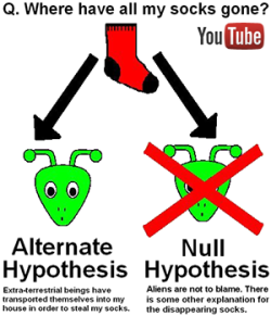 null-hypothesis1