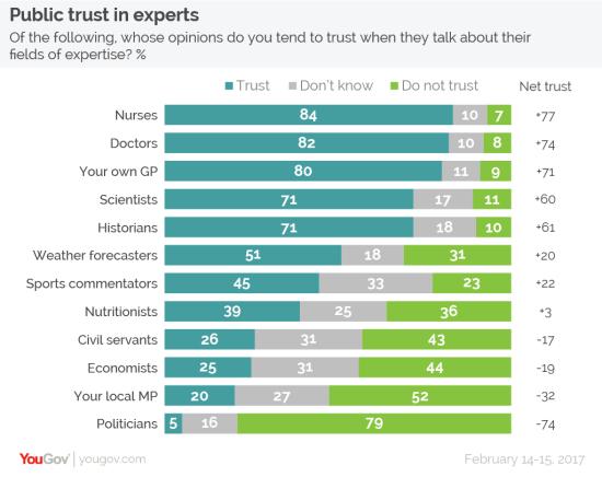 Experts toplines-01