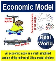 Economic-model